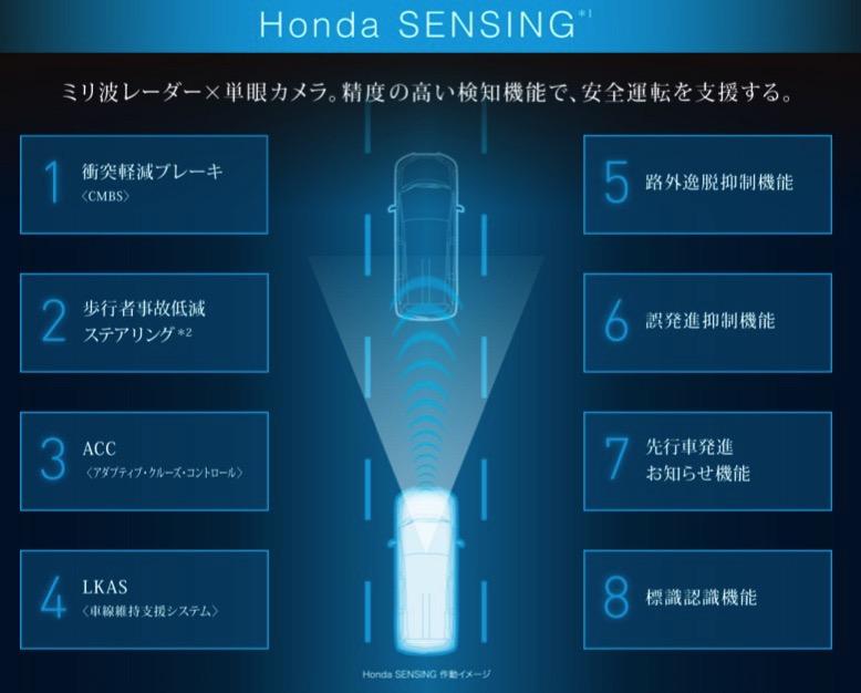 Honda センシング